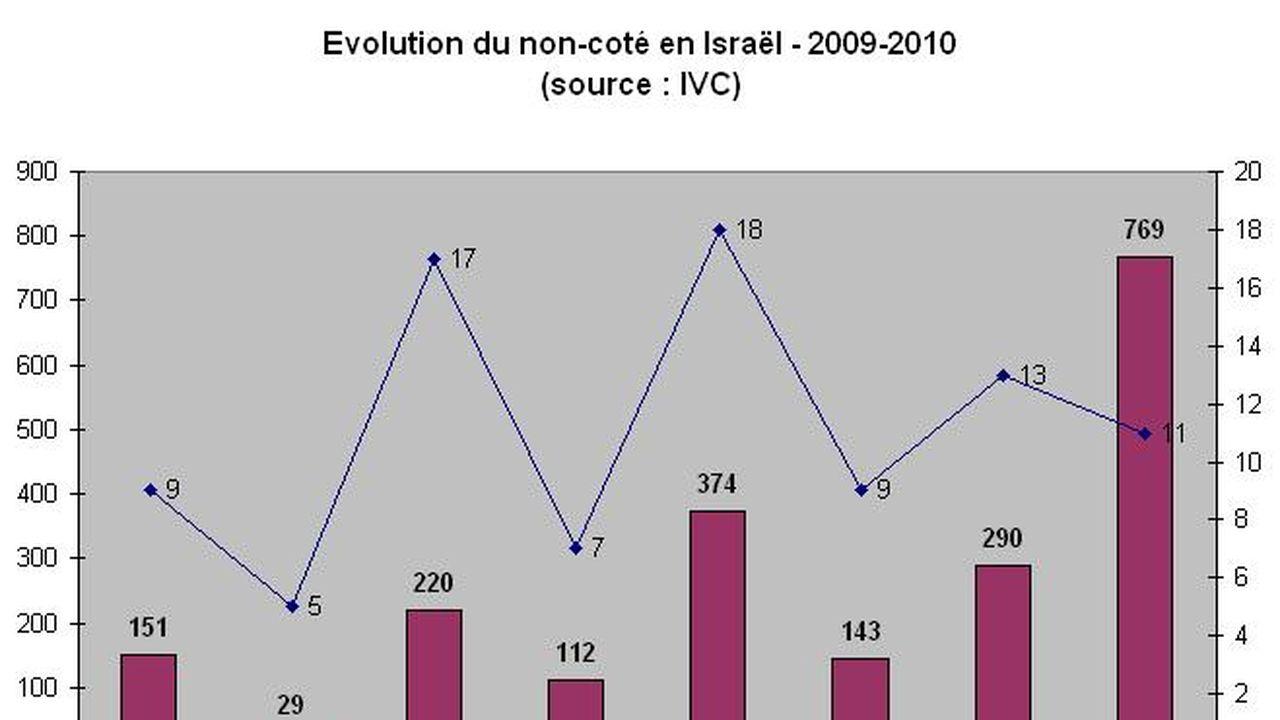 1545_1297950251_graph-israel.JPG