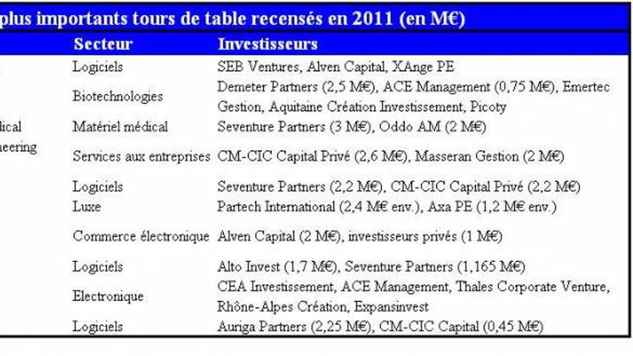 1805_1300383356_analyse-venture-2011.JPG
