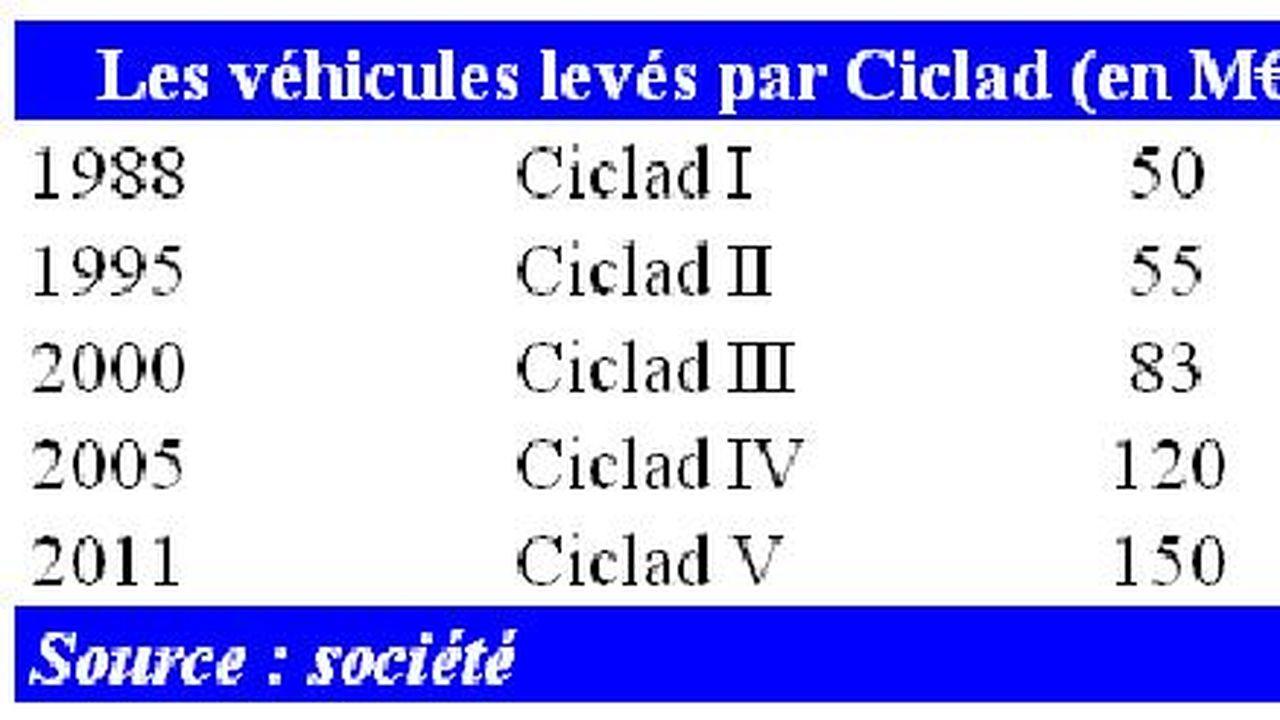 2115_1303315657_tableau-ciclad-web.JPG