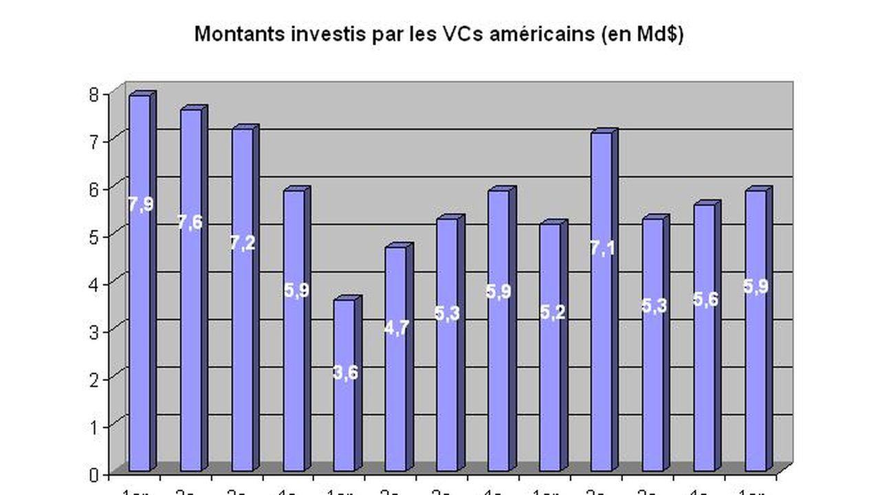 2109_1303204913_graph-venture-us.JPG