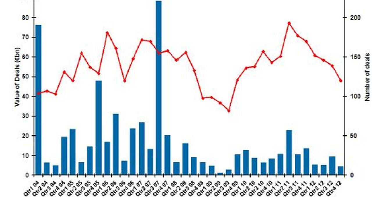 10687_1357637979_m-a-trend.JPG