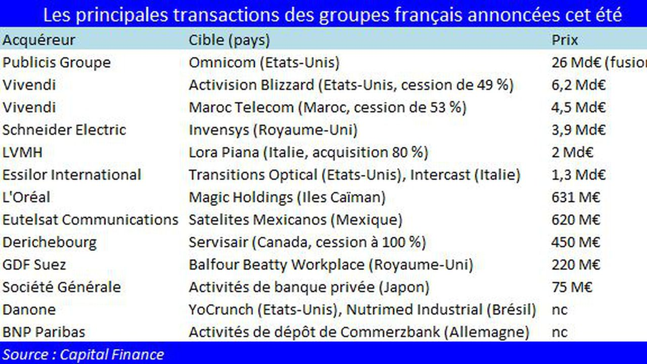 15764_1377531511_tableau-acquisitions-corporates.JPG