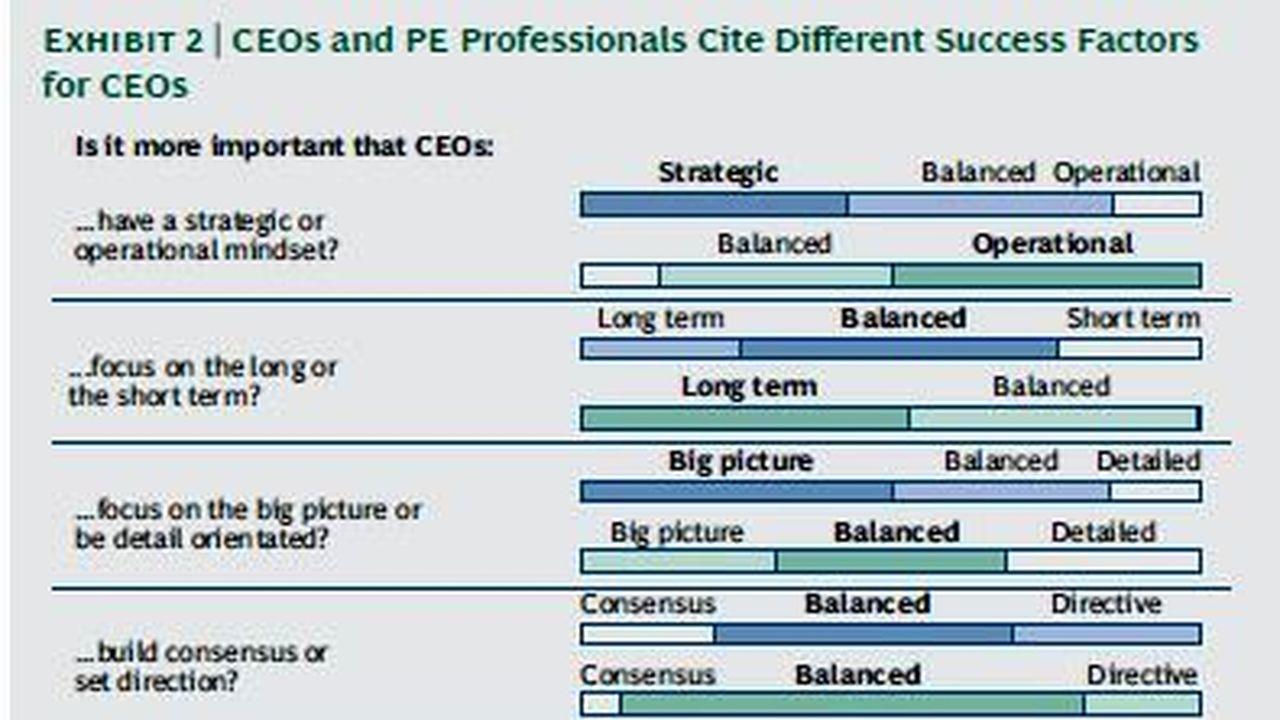 17624_1384883705_capture-facteurs-cles-de-succes-bcg.JPG