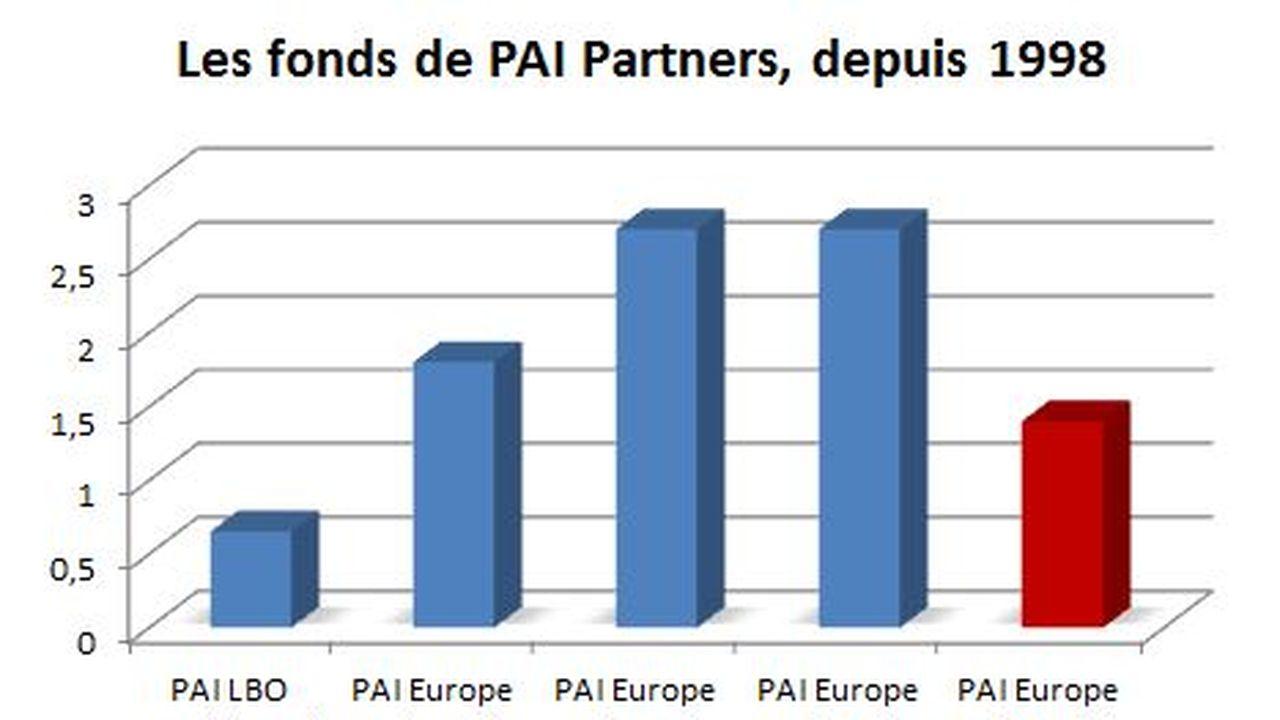 18431_1389862729_pai-partners.JPG