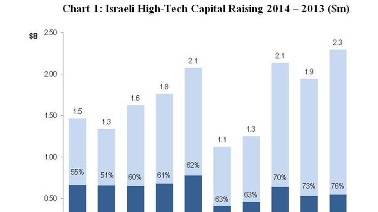 18649_1390828751_capture-israel-start-up.JPG