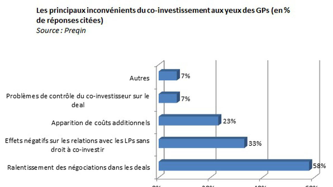 19444_1395145526_co-investissements.jpg