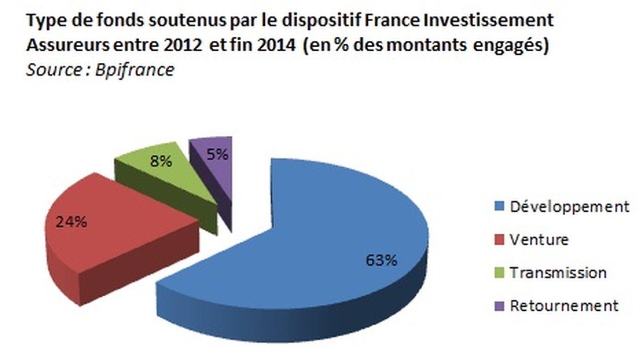 25636_1427211233_france-investissement.jpg