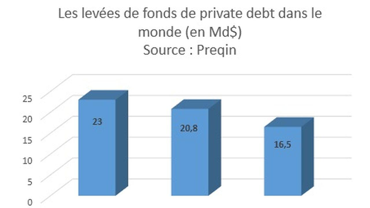 28355_1437040691_private-debt.jpg