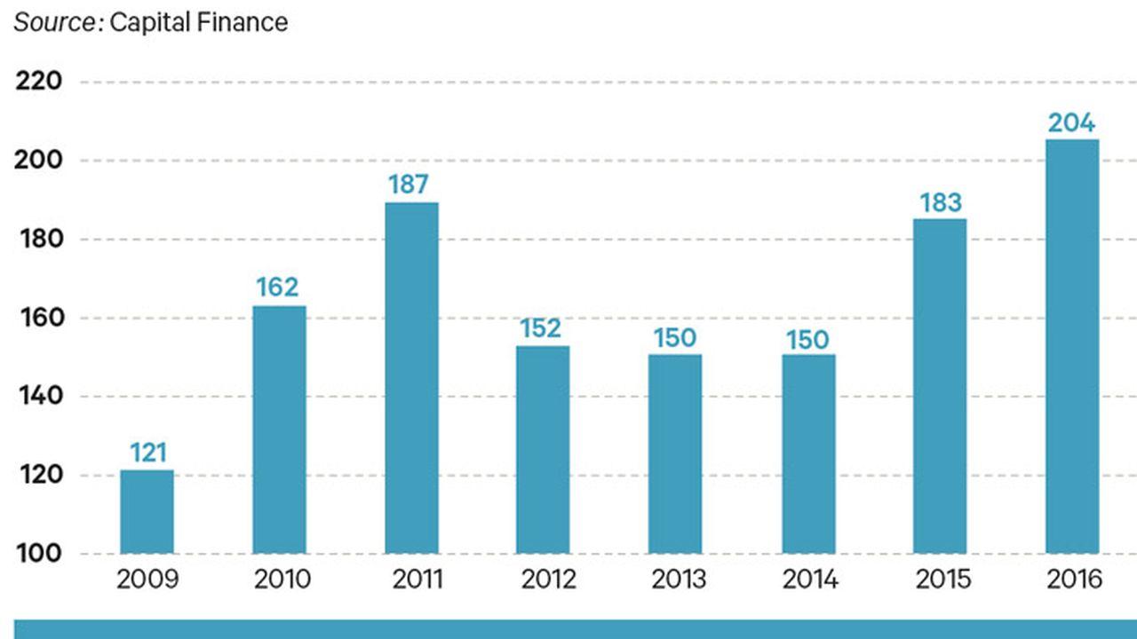 France : les fonds ont annoncé 204 buy-out en 2016