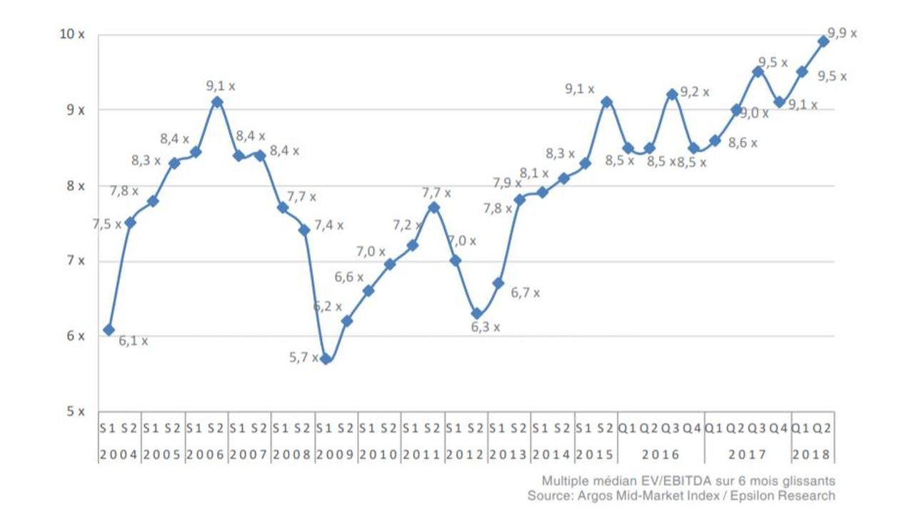 indice argos.JPG