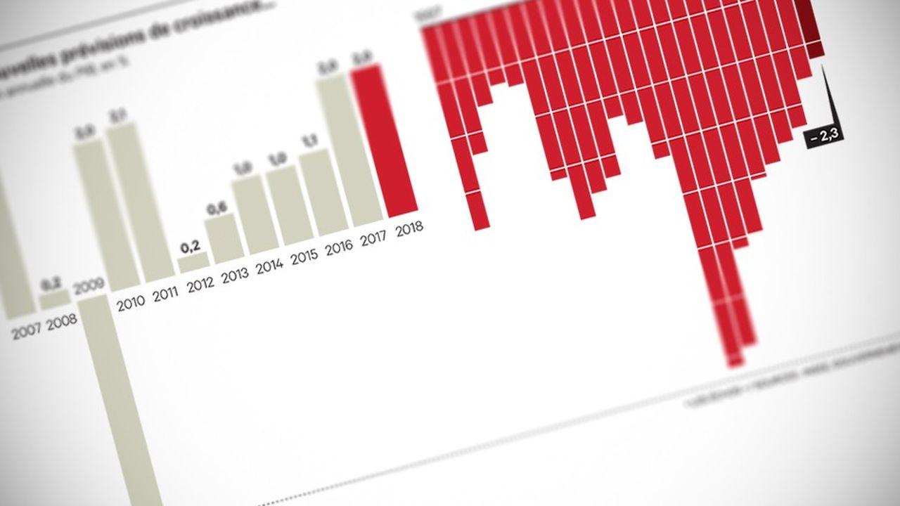 2168380_croissance-et-deficit-des-previsions-hors-sol-181559-1.jpg