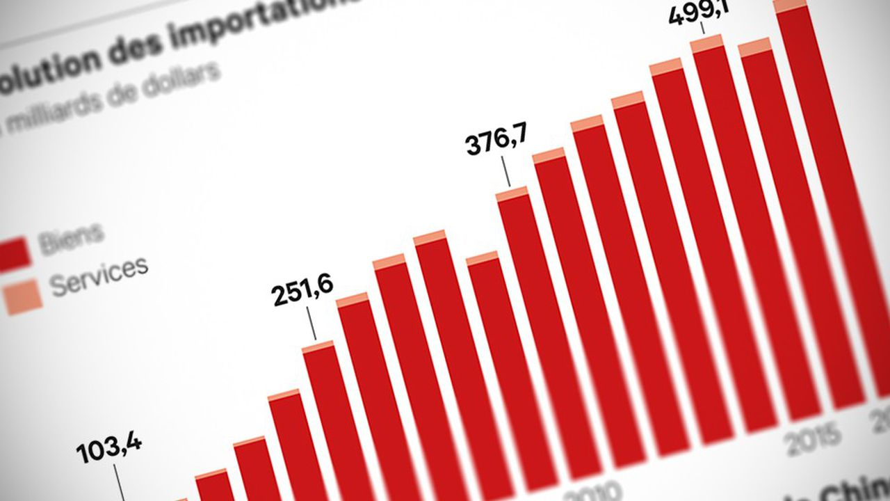 2203492_guerre-commerciale-trump-menace-de-taxer-toutes-les-importations-chinoises-web-tete-0302230231574.jpg