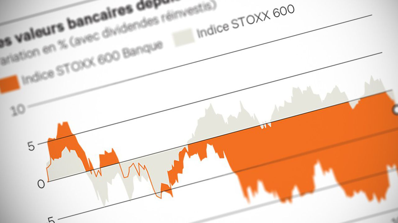 Double (Indice_STOXX_600_Banque)