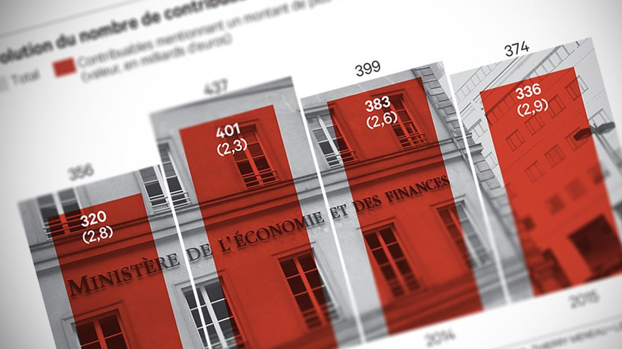 2187653_impots-les-vrais-chiffres-de-l-exit-tax-web-tete-0301883280766.jpg
