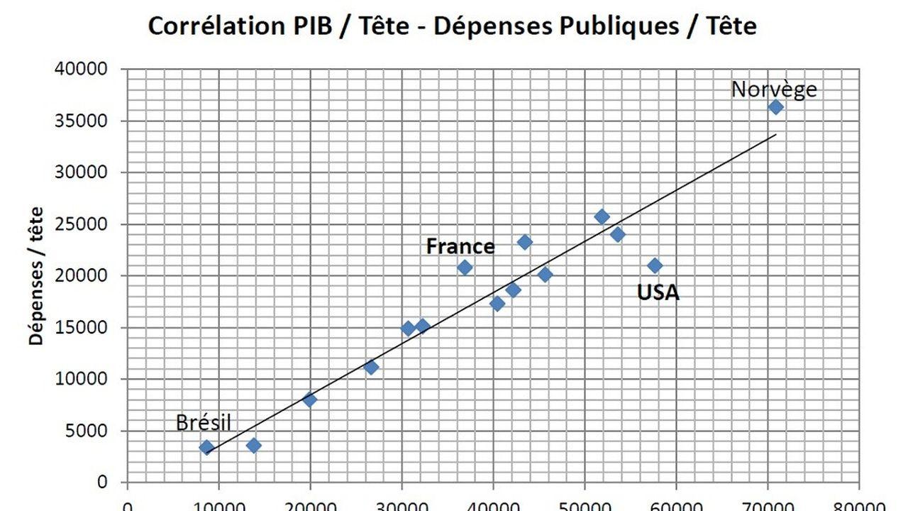 2190819_de-combien-la-france-doit-elle-reduire-ses-depenses-publiques-web-tete-0301929839955.jpg