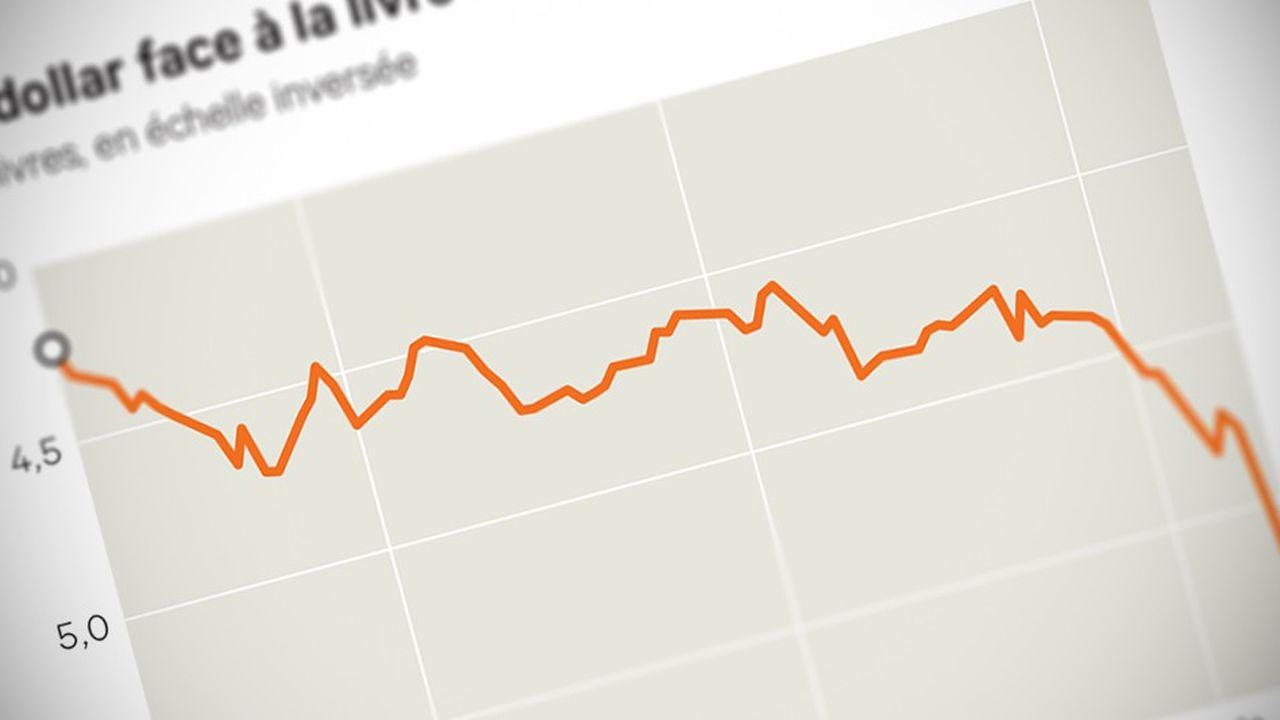 La livre turque a perdu plus de 10% en séance face au dollar.