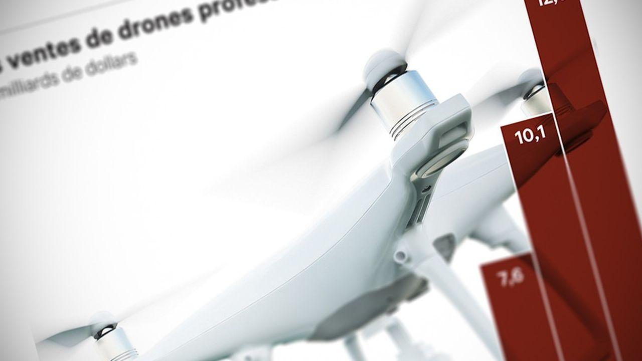 Le marché des drones professionnels est en plein boom, avec une croissance annuelle de +37,1 % au cours des cinq prochaines années, selon IDC.