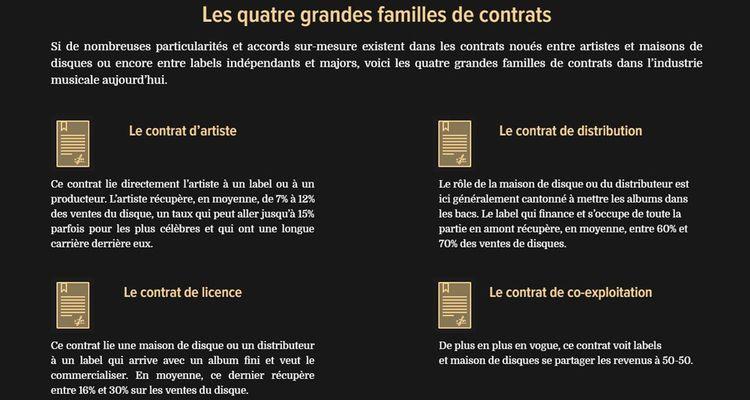 Les quatre grands types de contrats expliqués dans le webdocumentaire des Echos «Profession rappeur, artiste-entrepreneur».