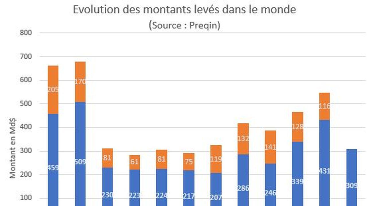 Montants Levés.JPG