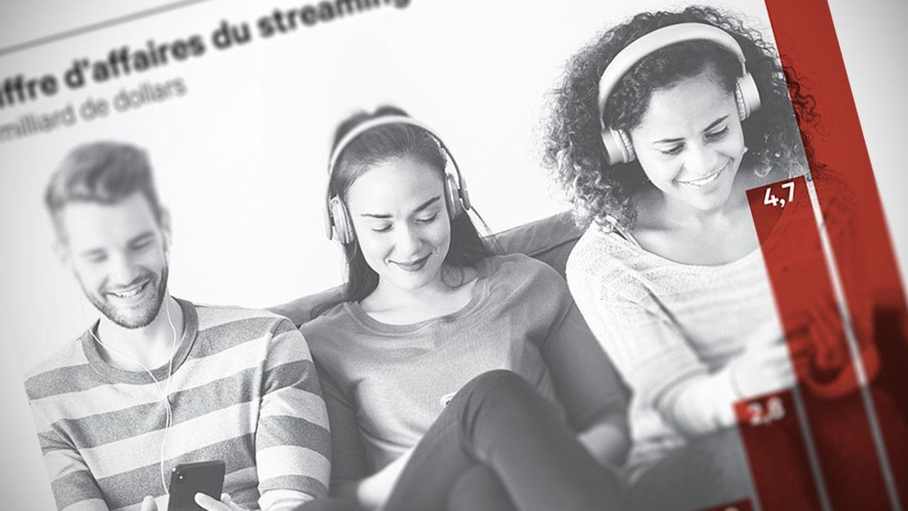 En 2018, l'écoute en ligne a constitué 75% des revenus de l'industrie musicale, selon la Recording Industry Association of America (RIAA).