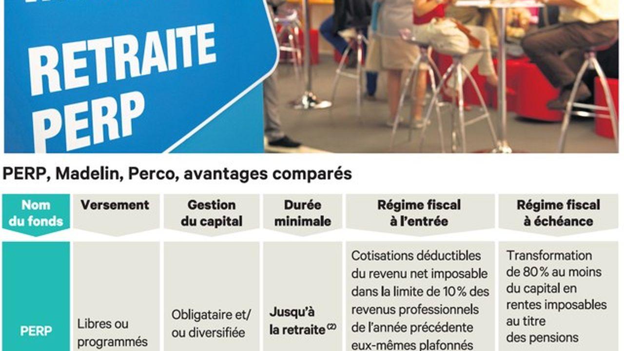 Comment Conjuguer Placements Pour La Retraite Et Defiscalisation Les Echos