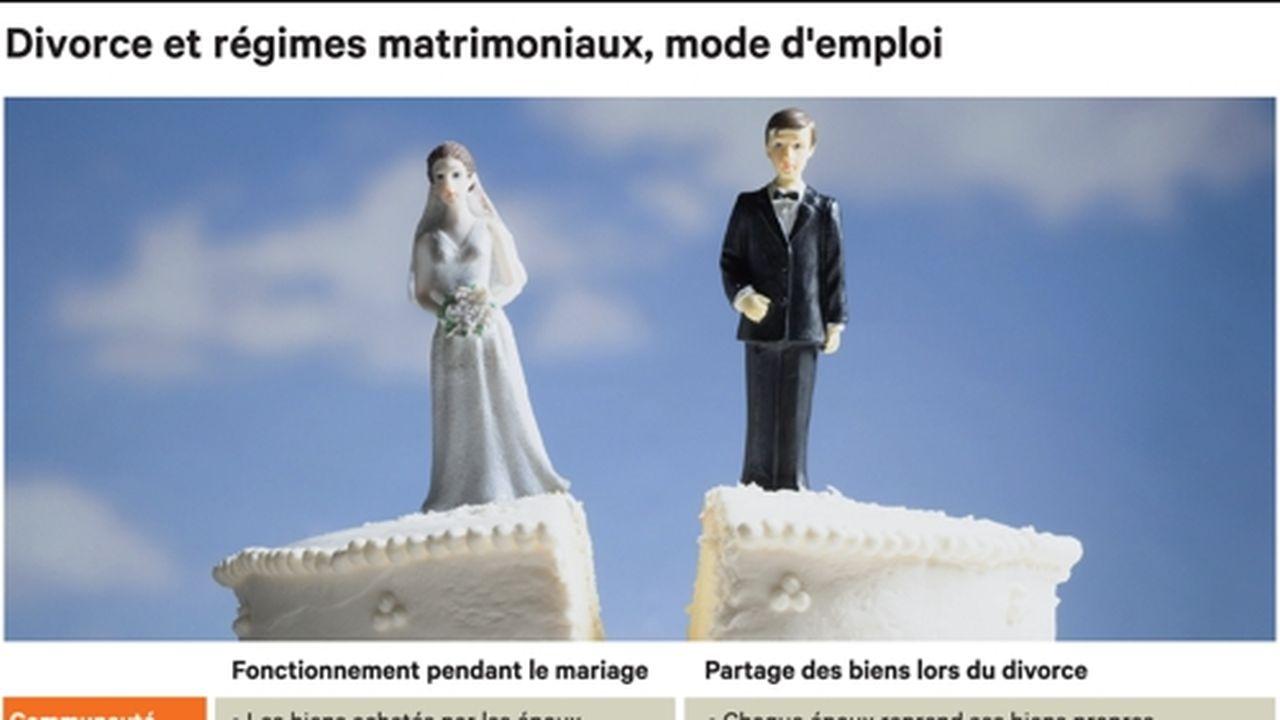 Le Patrimoine Face Au Divorce Les Echos
