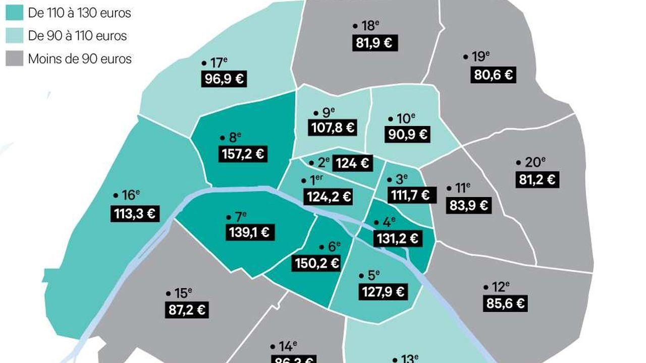 Immobilier : combien pourriez-vous louer votre appartement ...