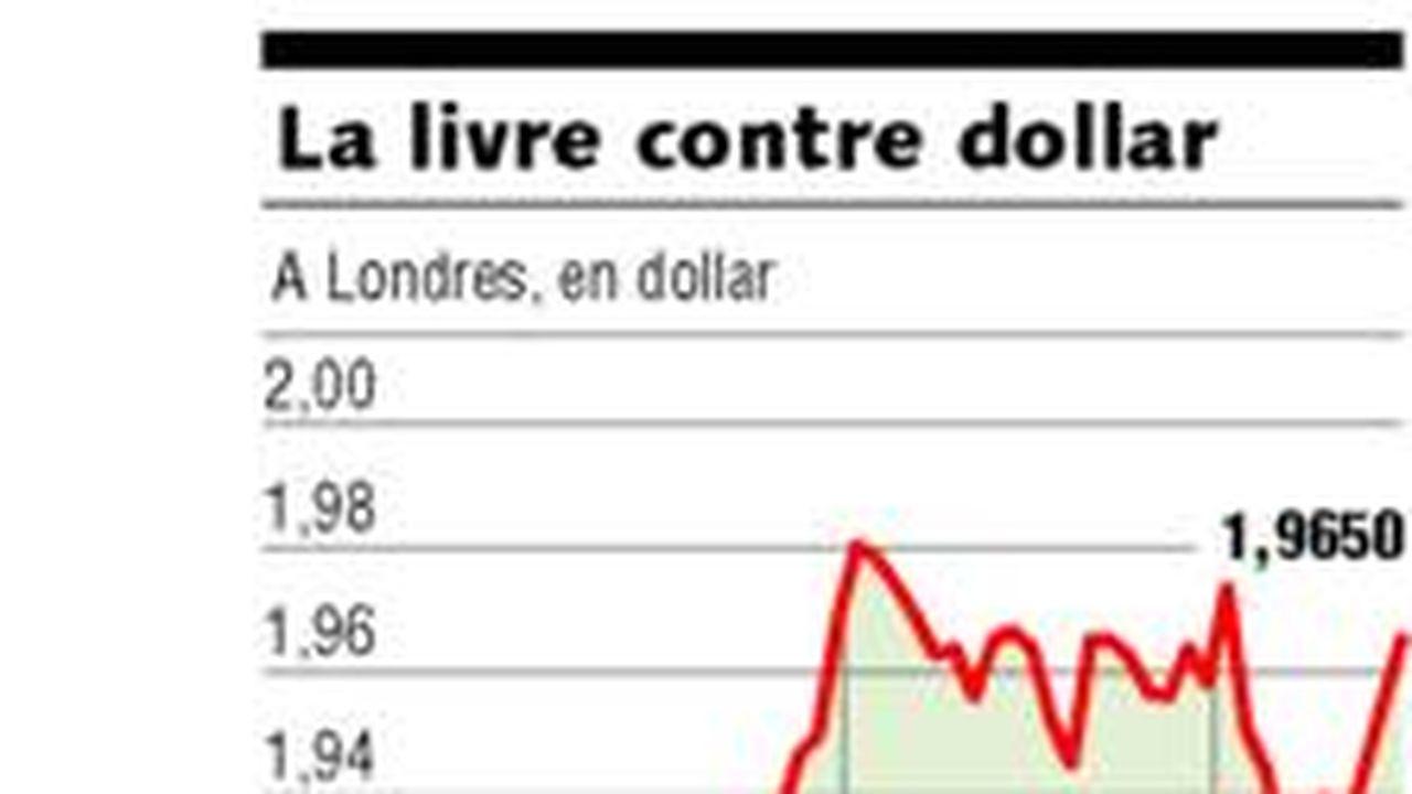 La Livre Au Plus Haut Face A L Euro Depuis Le Mois D Aout