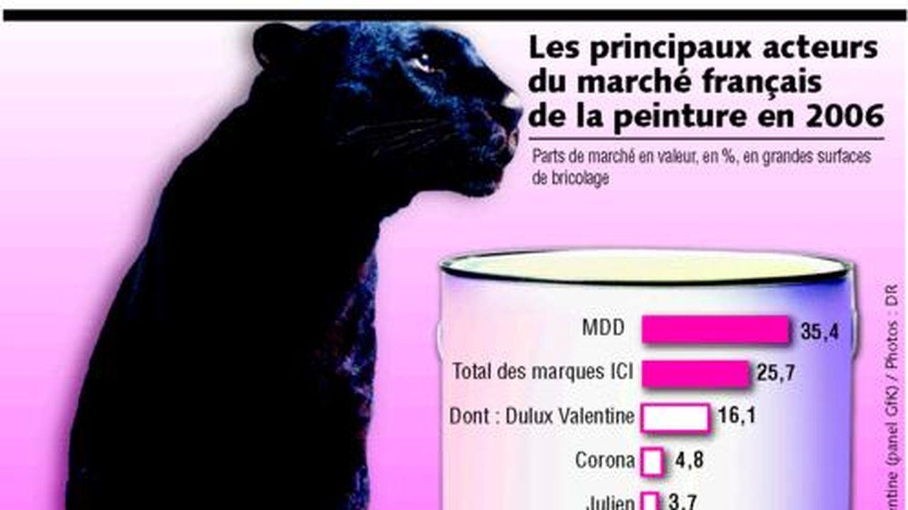 Dulux Valentine Voit La Mode En Peinture Les Echos