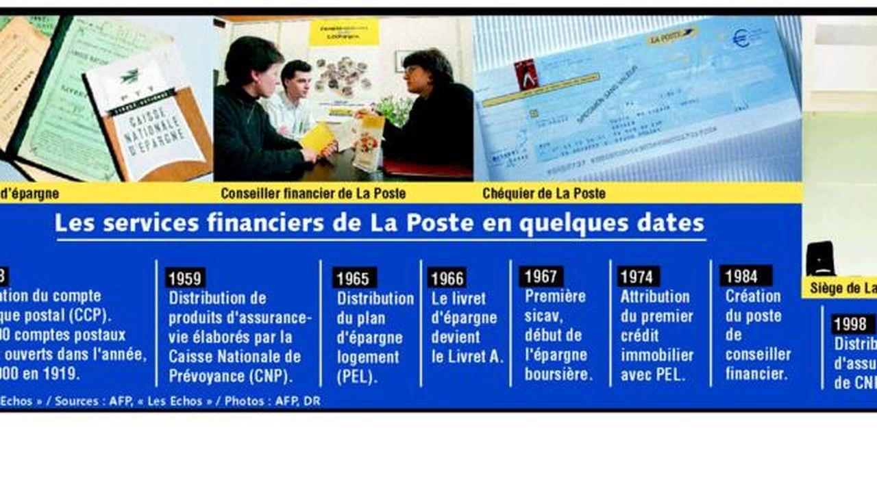 La Banque Postale Inauguree Sur Fond De Tension Les Echos