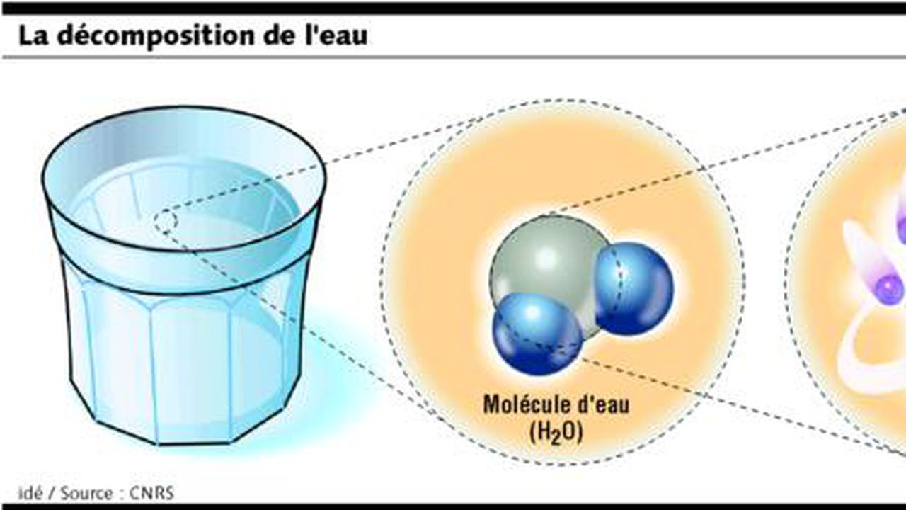 diffusion de l'hélium datant vers le bas l'emplacement de changement d'application