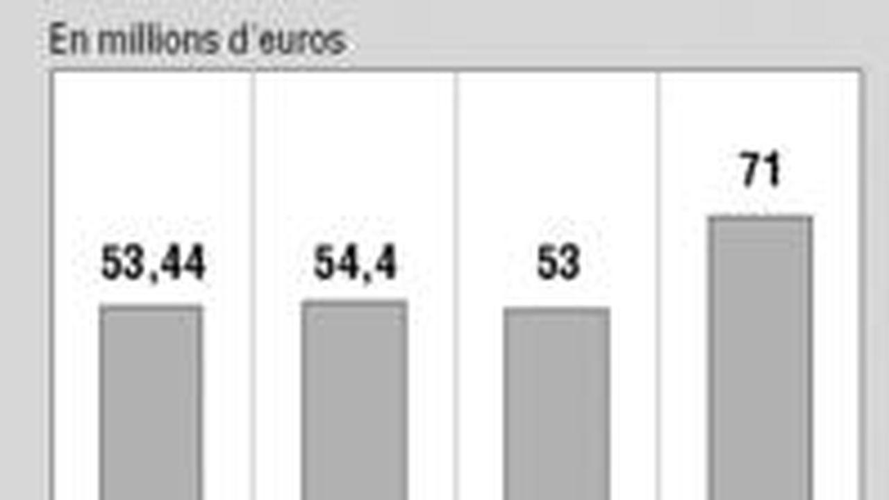 L'amy Les Leur Portefeuille De Lunettes Accroissent LicencesEchos nwPkX8O0