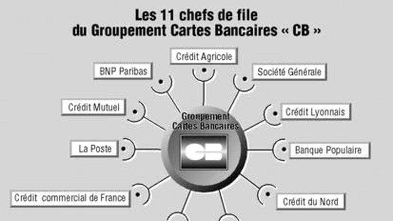 Bruxelles Se Penche Sur La Tarification Du Gie Cartes Bancaires Les Echos