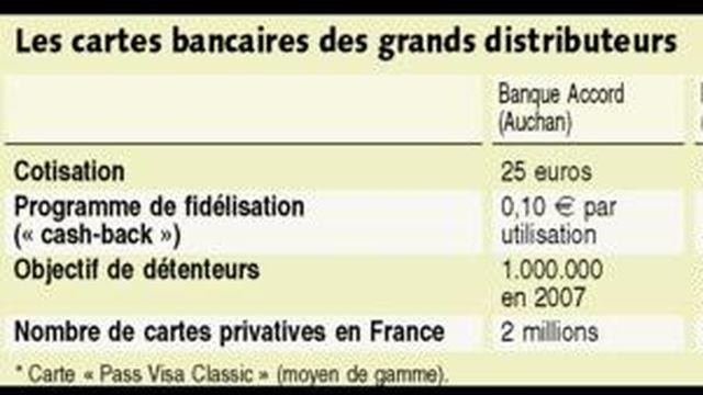 Carte Accord Utilisation.Les Grands Distributeurs Attaquent Le Marche Des Cartes