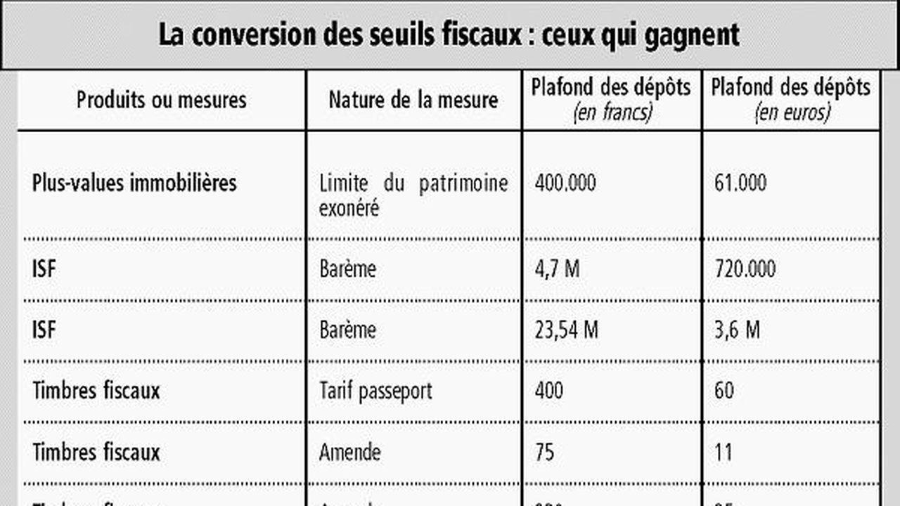 Impots La Conversion Des Seuils Fiscaux En Euros Souvent Defavorable Au Contribuable Les Echos