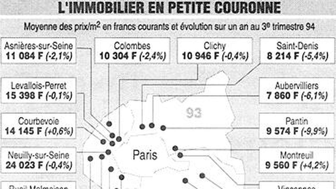 Les notaires notent une forte rechute de l'immobilier parisien ...