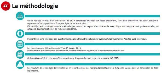 Ci-dessus, la méthodologie de la vague 1 du sondage EuroTrack d'OpinionWay - Tilder pour «Les Echos» et Radio classique.