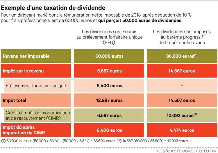 taux dimposition dividende 2020