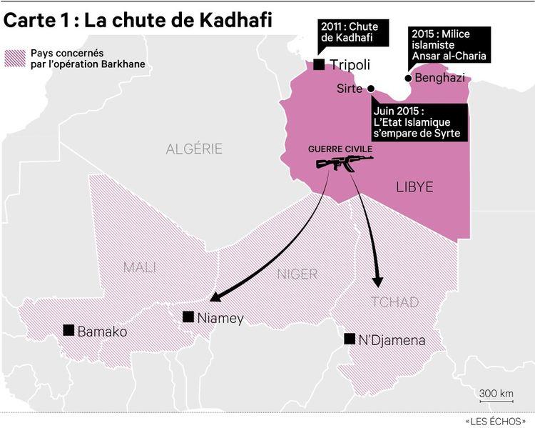 L'opération Barkhane est une opération menée au Sahel et au Sahara par l'armée française visant à lutter contre les groupes armés salafistes djihadistes, notamment alimentés par les armes libyennes.