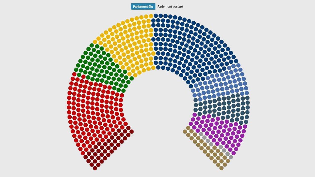L'extrême droite et les nationalistes progressent au parlement européen.