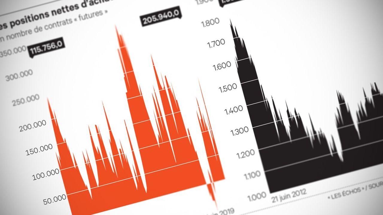 Courbe (Bloomberg_CFTC_CMX_Gold_Net_No)