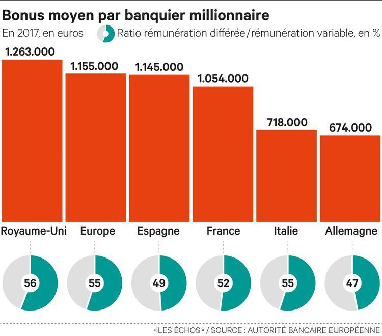Bonus: cette décision française qui inquiète les banques américaines