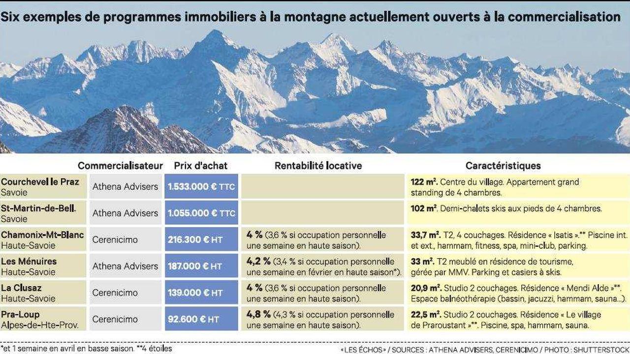 2065566_immobilier-de-montagne-faut-il-investir-dans-une-residence-de-tourisme-web-tete-0211804579608.jpg