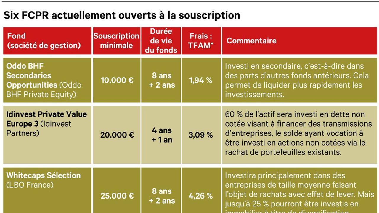 2269845_placements-le-non-cote-se-democratise-web-tete-0601320910910.jpg