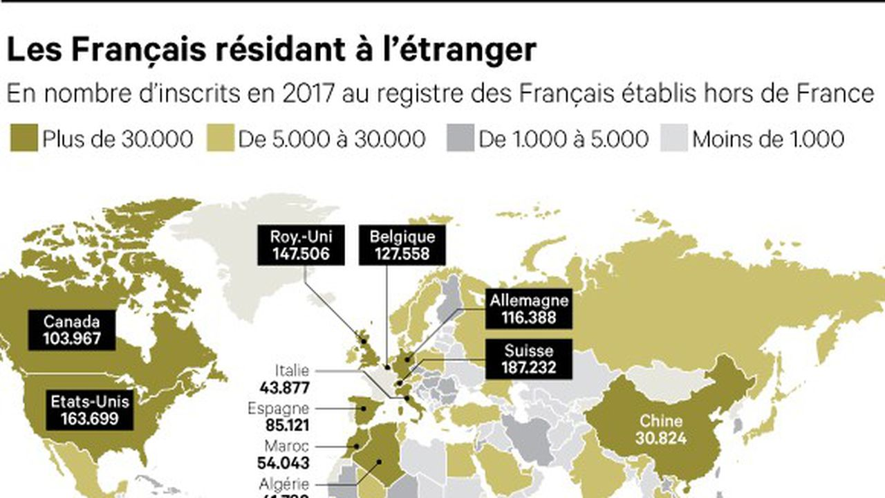 Expatriation, mode d'emploi