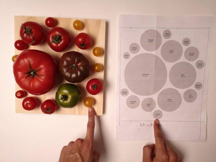 Oui bonjour, excusez-moi de vous déranger, avez-vous des tomates de 7,4 cm de diamètre s'il-vous-plaît ?