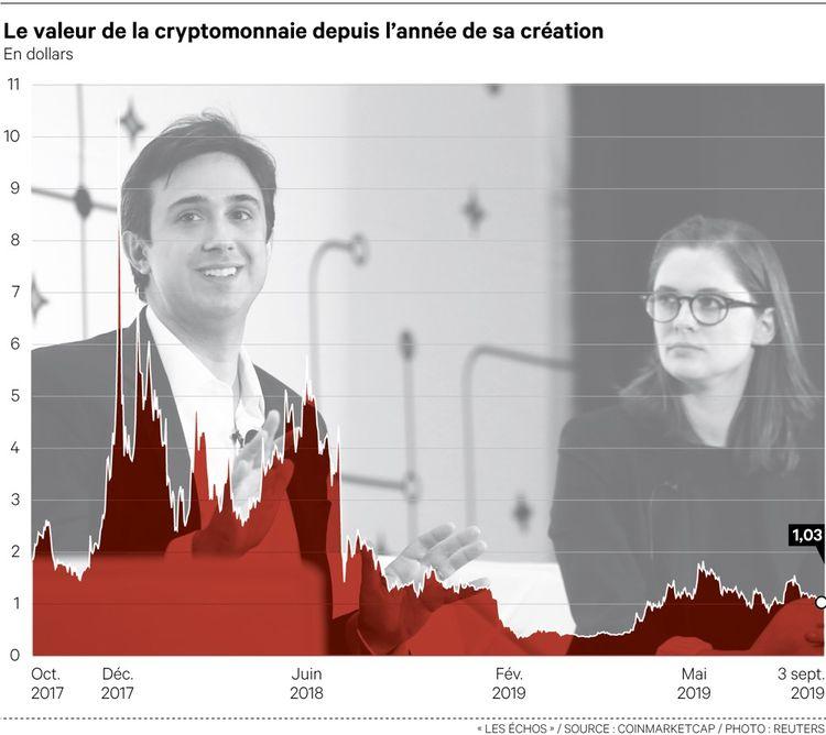 Tezos, l'ovni « crypto » qui s'attaque à la finance