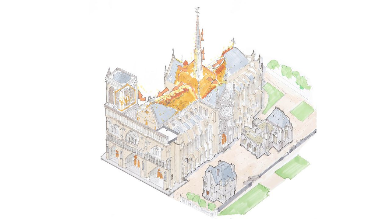 Le dernier secret de l'incendie de Notre-Dame