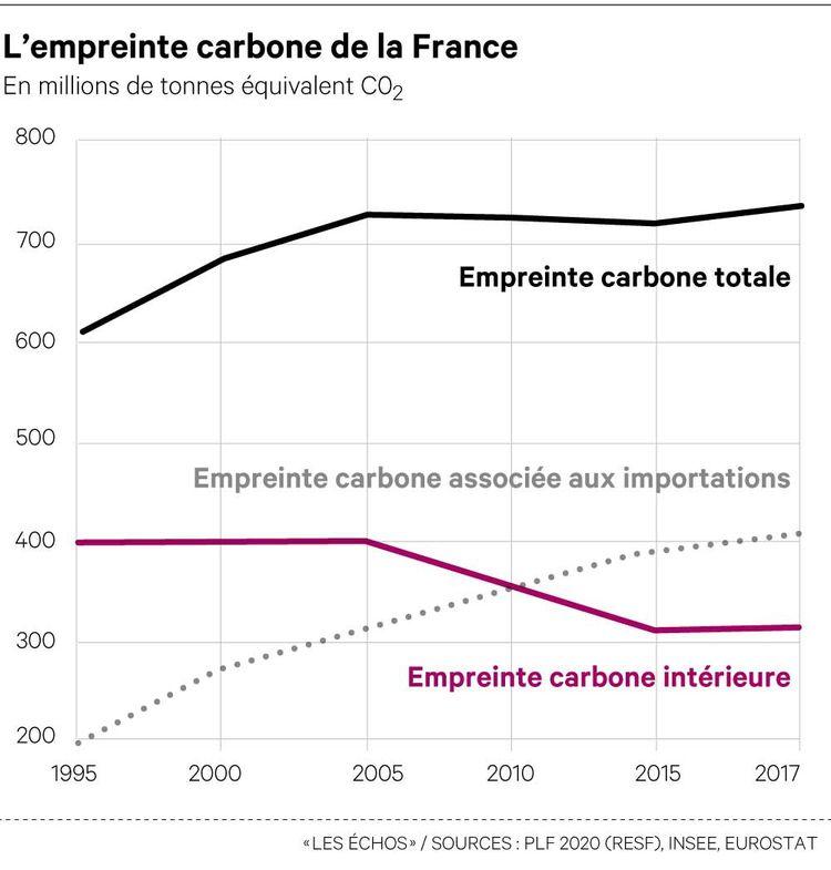 Bercy défend un « pacte productif » vert et patriotique