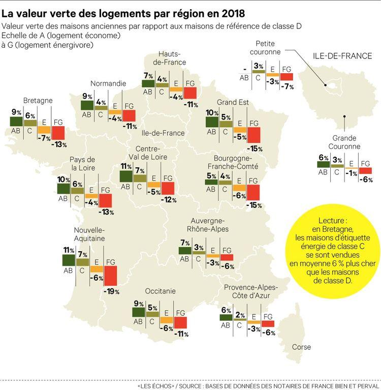 La valeur verte des logements par région en 2018